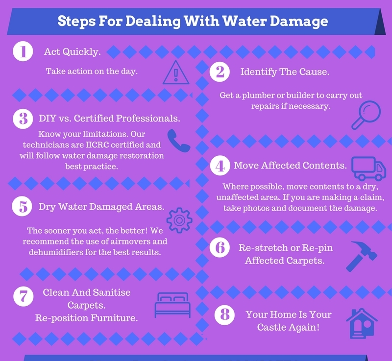 how to dry wet carpets